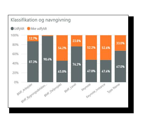 Classification and naming - Exicute Cloud Platform